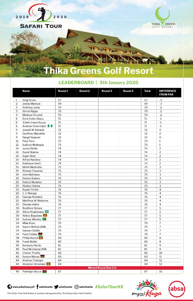 Safari Tour 2020: Thika Greens Leaderboard | 5th Jan 2020